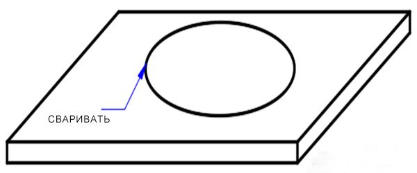 04平面封闭图形状焊缝-1(俄).jpg
