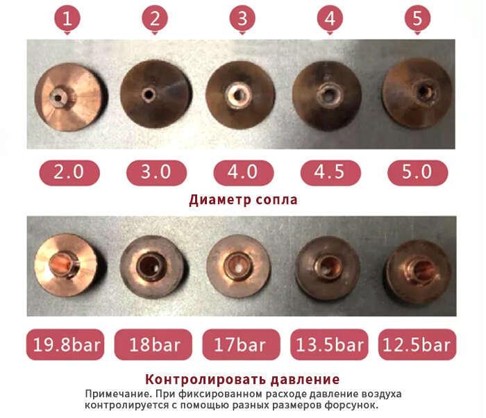 俄 喷嘴直径 监控压力.jpg