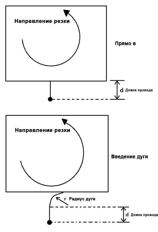 俄.jpg
